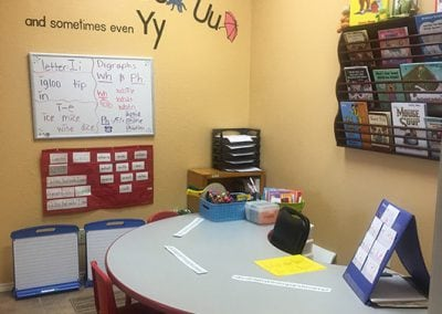 reading ranch plano texas learning station